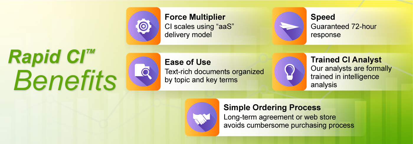 Rapid CI Benefits
